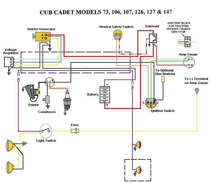 DIAGRAM] Cub Cadet 110 Wiring Diagram FULL Version HD Quality Wiring Diagram  - DIAGRAMRT.EC-RP.ITdiagramrt.ec-rp.it