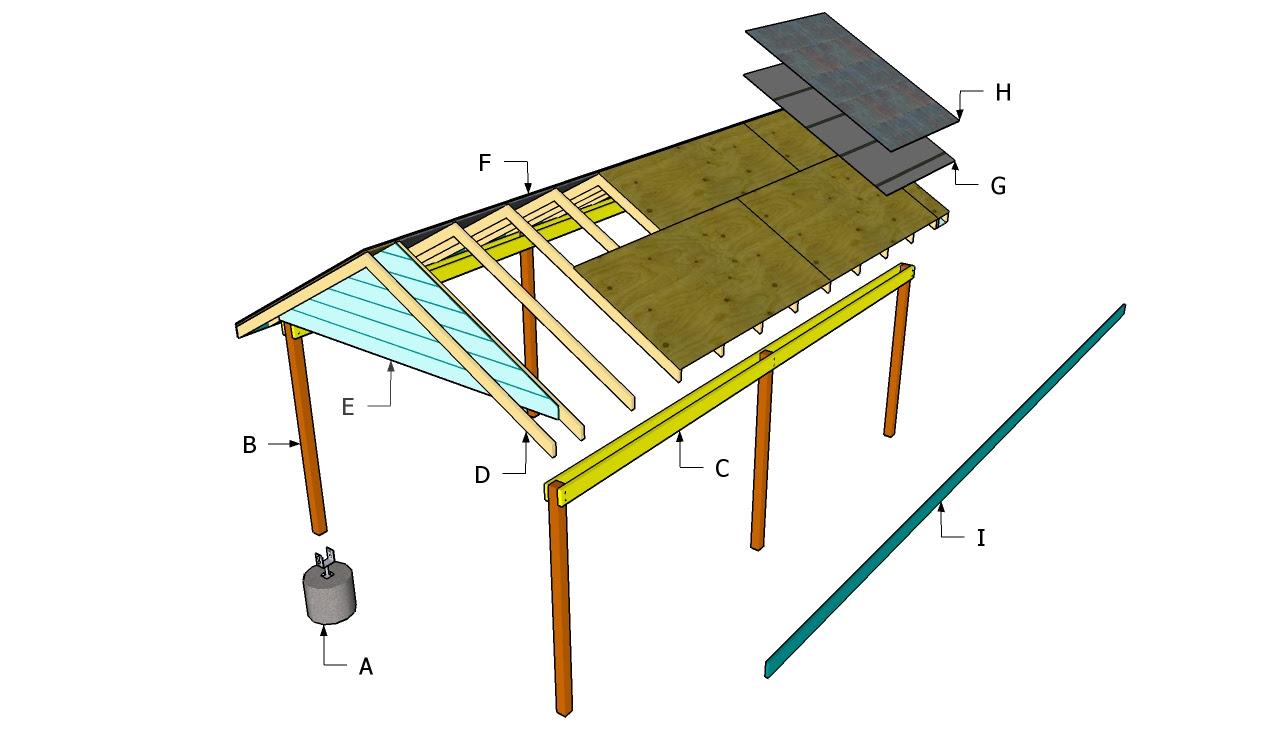 Diy Carport Plans | Free Outdoor Plans - DIY Shed, Wooden ...