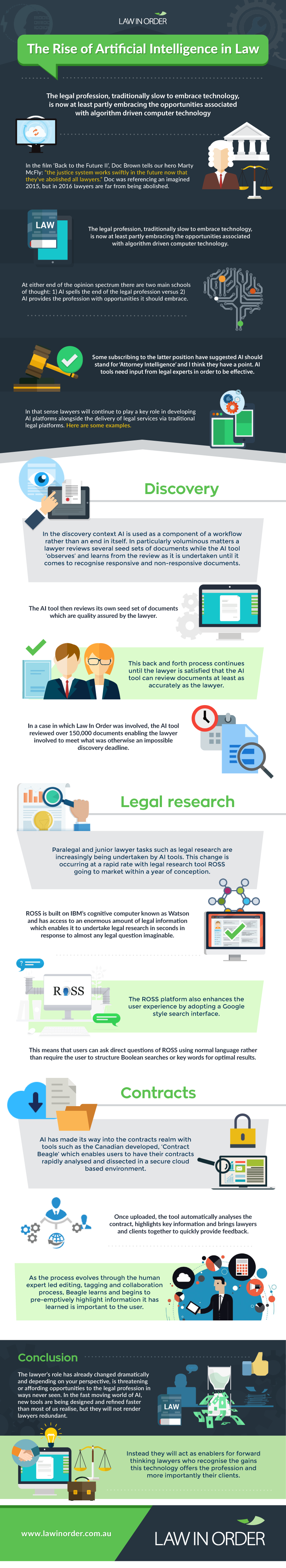 Artificial-Intelligence-and-Law-Impact-Factor-Infographic