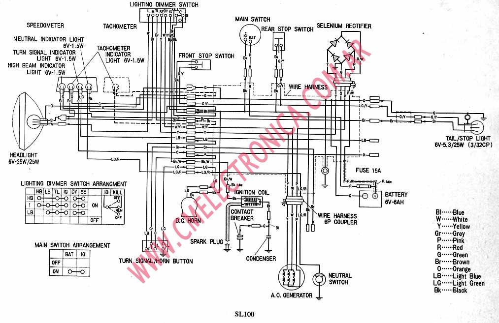 Diagram Honda Sl100 Wiring Diagram Full Version Hd Quality Wiring Diagram Lielirin Oltreilmurofestival It