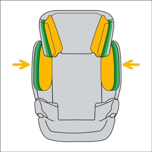 Silla de niño para coche, CBX by Cybex Solution