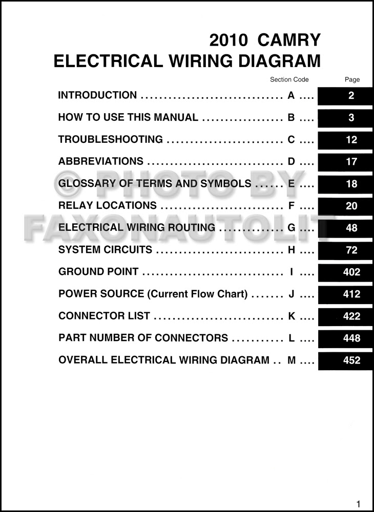 Diagram Toyota Camry 2010 User Wiring Diagram Full Version Hd Quality Wiring Diagram Ampguidebook Arte Viaggi It