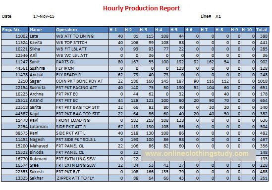 Hourly Production Report - the Basic Tool to Control Daily ...