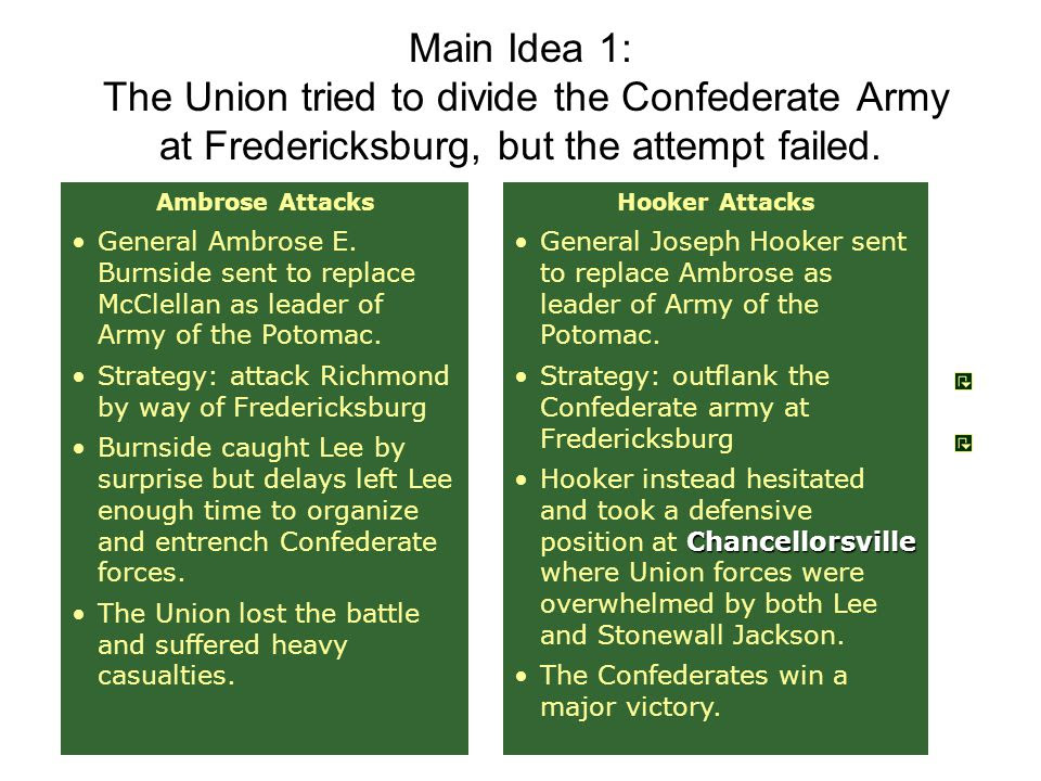 Image result for (The War for the Union: the Organized War 1863-1864