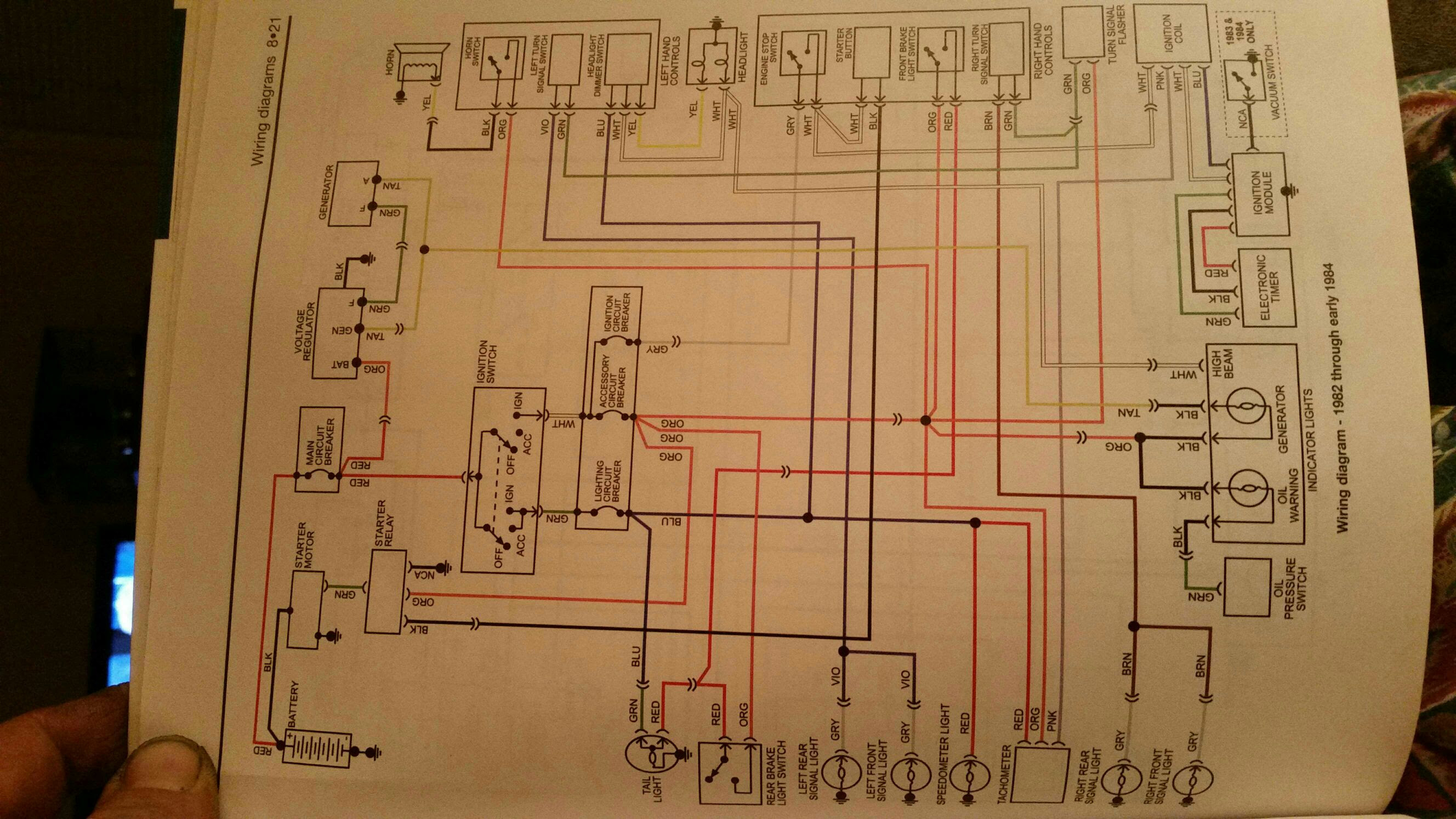 1993 Sportster Wiring Diagram