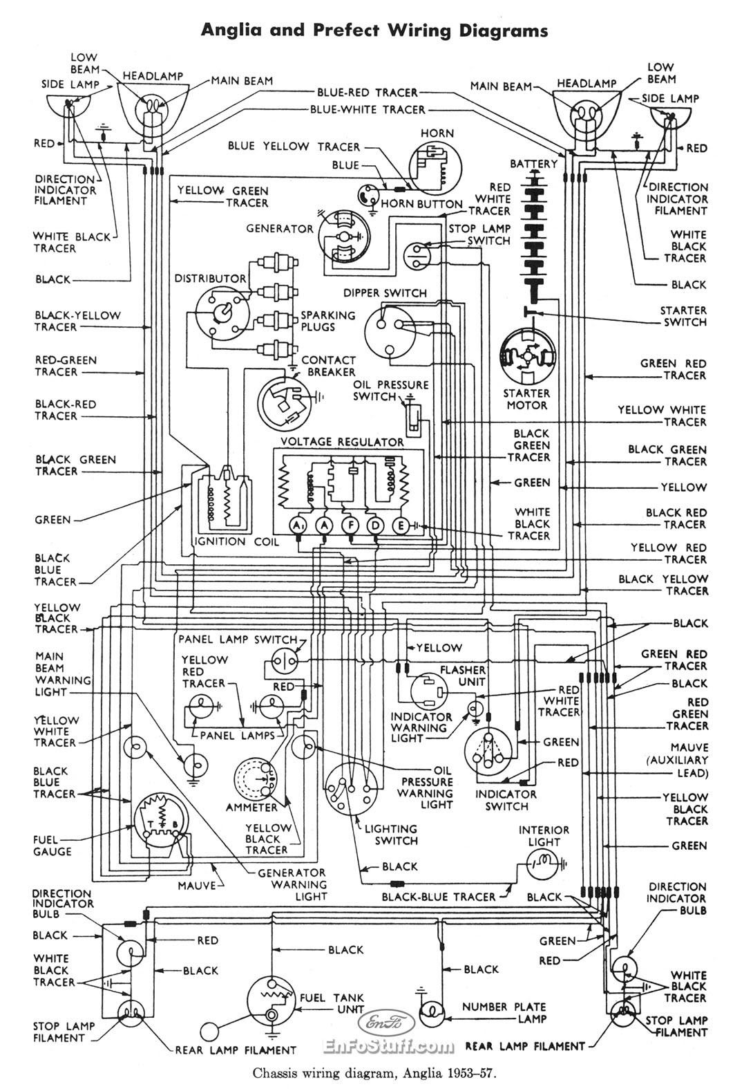 Ford 3000 Distributor Cap Wiring Diagram