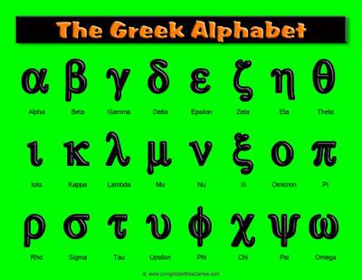 Printable Greek Alphabet Chart