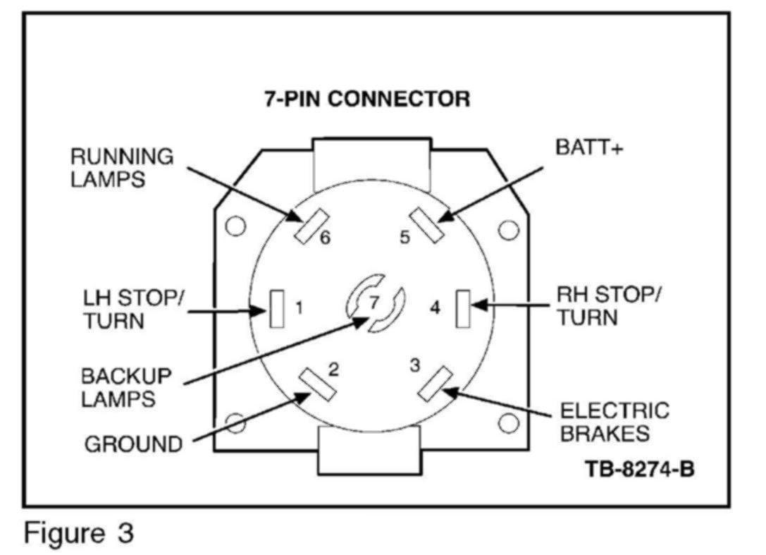 F350 7 Pin Trailer Wiring Diagram Data Wiring Diagram Rob Greet Rob Greet Vivarelliauto It