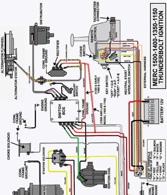 5 0 Mercruiser Engine Wiring Diagram | schematic and ...