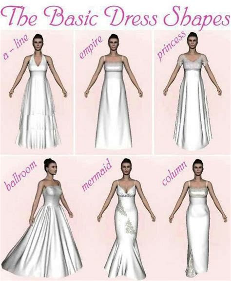 wedding dress shapes   happily ever after   Wedding dress