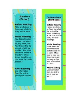 COMMON CORE BOOKMARKS!  After attending extensive Common Core training, I developed these bookmarks as reminders for my own students about what to focus on while reading. The new Common Core Standards will require students to analyze what they read and defend their ideas with evidence from the text.