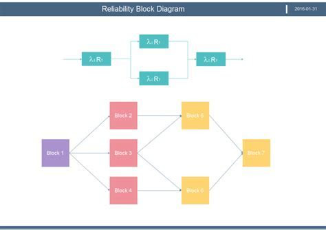 Reliability Block Diagram   Free Reliability Block Diagram