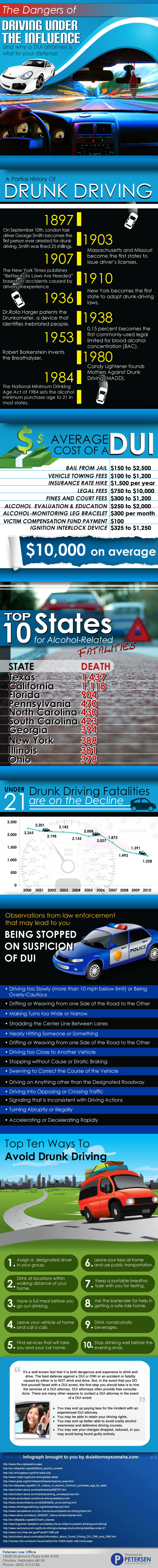 Infographic: The Dangers of Driving Under the Influence #infographic