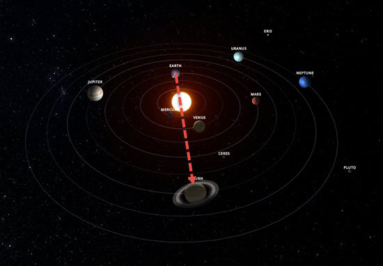 Sun - Saturn 20-Nov-2014