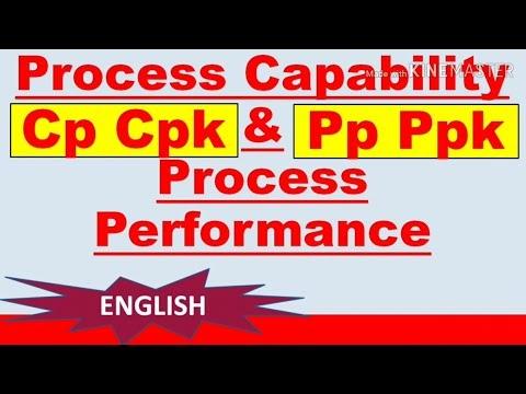 Process capability study I Process Capability cp and cpk I