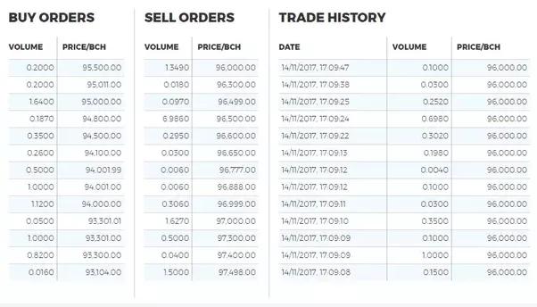 buy bitcoin with cash barcelona