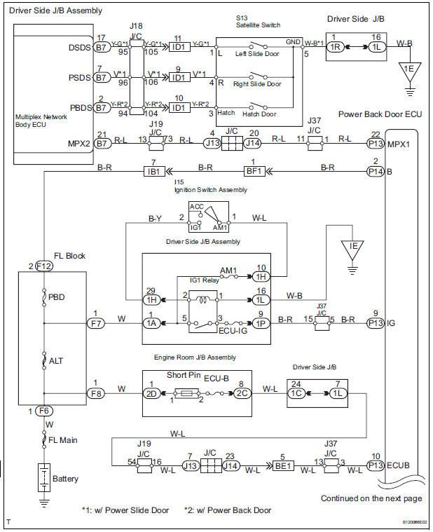 2014 Toyota Sienna Wiring Diagram 2001 Ford Explorer Sport Fuse Box Code 03 Honda Accordd Waystar Fr