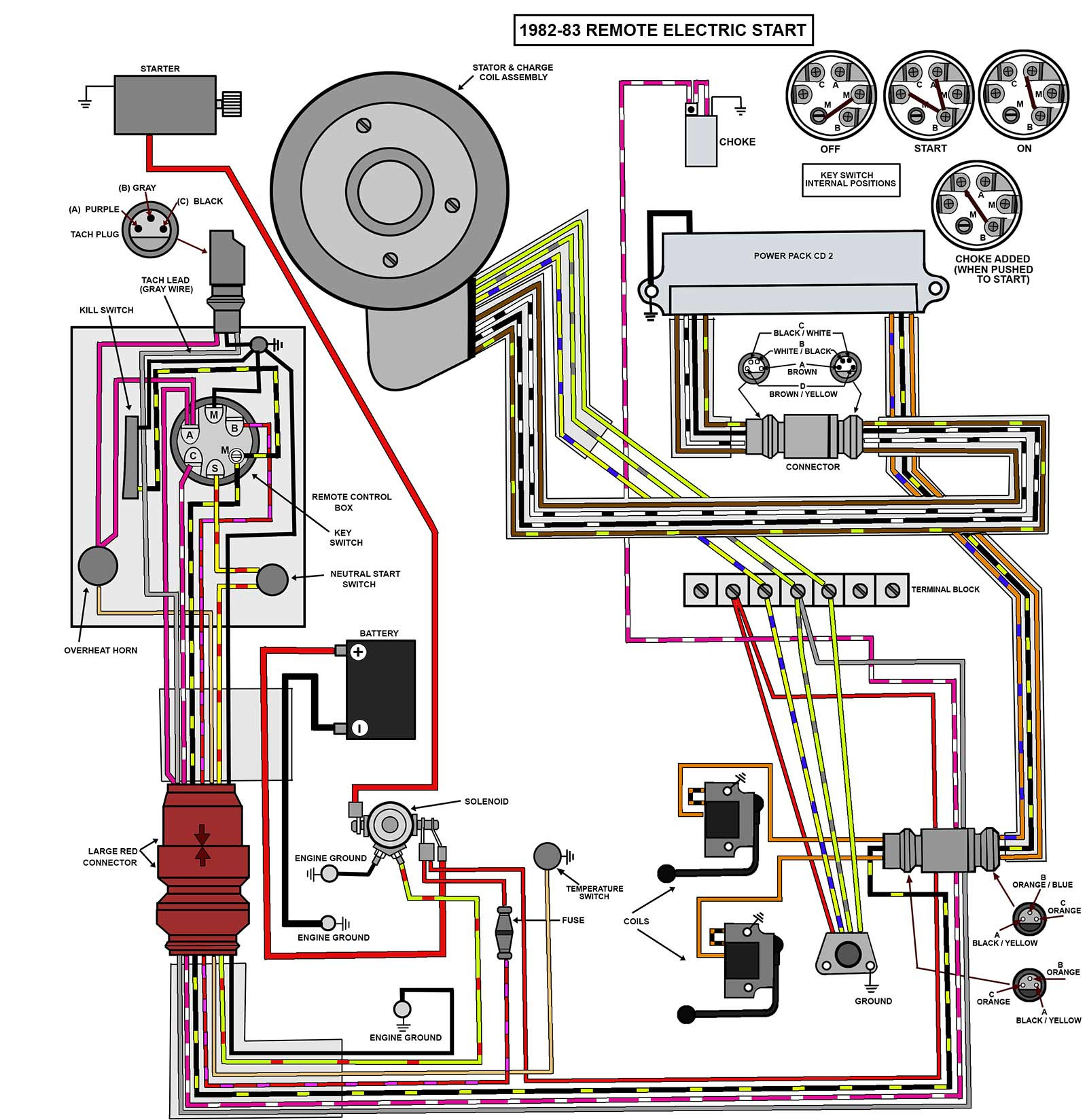 Diagram 125 Hp Wiring Diagram Full Version Hd Quality Wiring Diagram Shock One Weblula It
