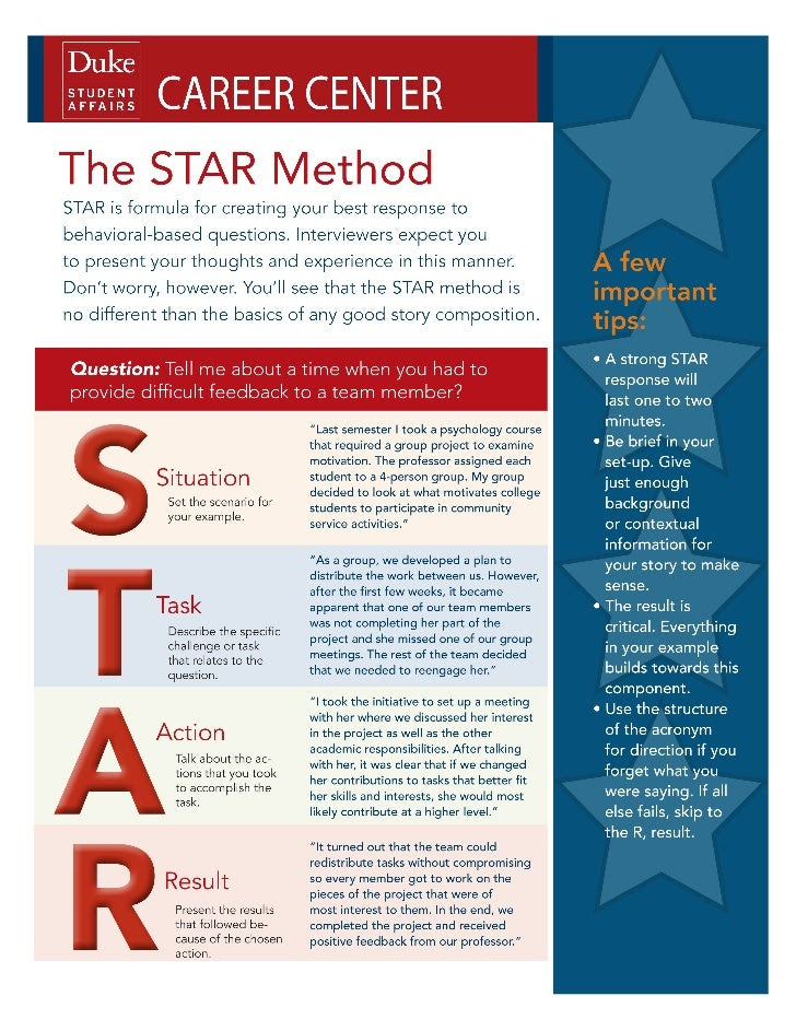 STAR Method of behavioral interviewing   Behavioral ...