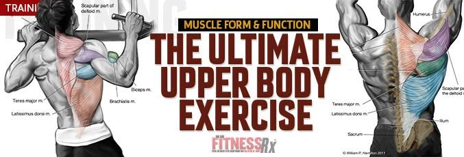 fst 150 exercise 6 Lose weight all over with this 6-week fitness plan that combines the most effective cardio and strength workouts with a new workout routines every day, you target every body part, including your trouble zones, to blast calories and burn fat allover print the free plan to get started.