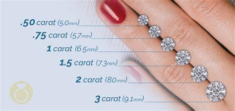 Diamond Size Chart, Size of Diamonds by MM