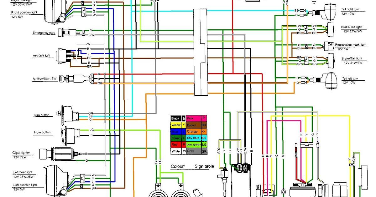 110 Cc Atv Five Wire Cdi Diagram