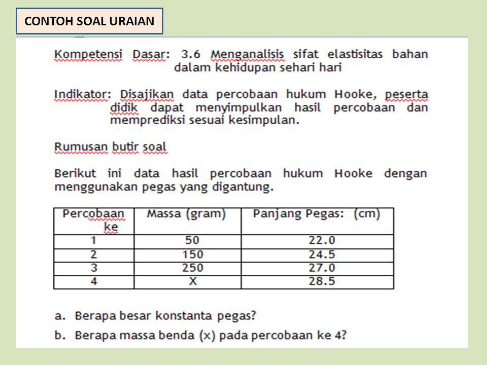 contoh essay report