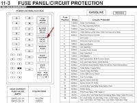 1995 Ford F 350 Fuse Diagram
