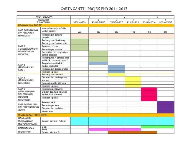 Hoe om Gantt-grafiek in Excel te skep?