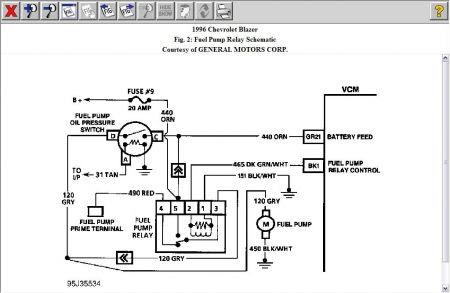98 Chevy Blazer Fuel Gauge Wiring - Wiring Diagram Networks   1998 Blazer Fuel Gauge Wiring Diagram      Wiring Diagram Networks - blogger