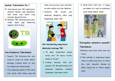leaflet tbc akper muna