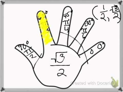 Unit Circle Using Left Hand Trick