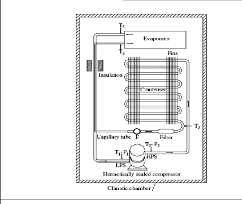 Electrical Wiring Diagram Dometic Waeco