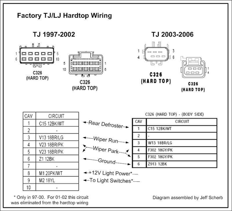 97 Wrangler Radio Wiring Diagram