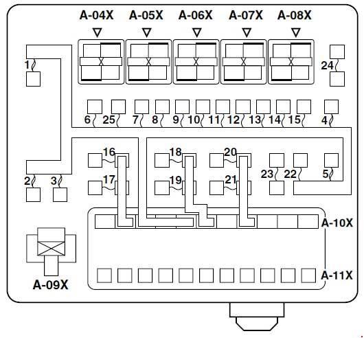 2002 mitsubishi lancer fuse box diagram
