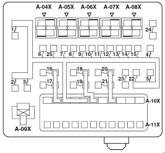 2004 Mitsubishi Lancer Fuse Box Diagram