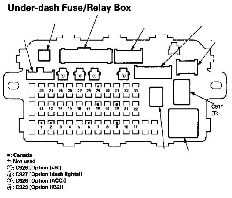 Honda Civic 1998 Honda Civic Ex Interior Fuse Box Diagram