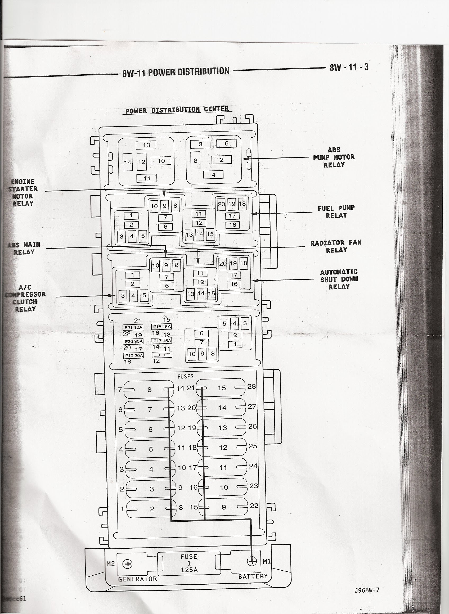 1996 jeep grand cherokee interior fuse box diagram 34 96 jeep cherokee fuse box diagram wiring diagram list  34 96 jeep cherokee fuse box diagram