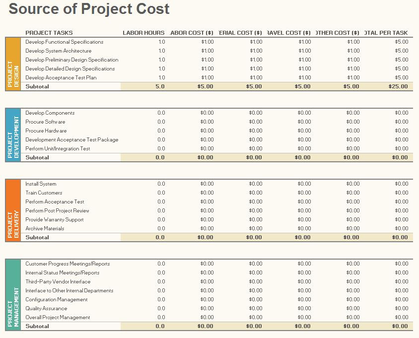 Project Budget Management Template