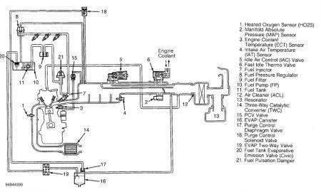 95 honda civic engine diagram wiring diagram networks 93 Honda Civic Wiring Diagram