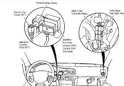 1997 Honda Accord Fuel System Wiring Diagram Wiring Diagram Aperture A Aperture A Zaafran It