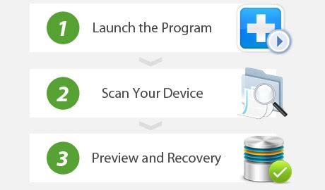easeus data recovery full version keygen