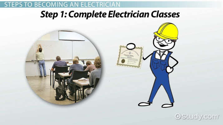 How Long Does It Take To Become An Electrician In North ...
