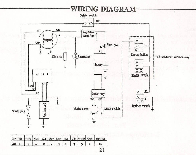 Xtreme Quad 90 Wiring Diagram Diagram Base Website Wiring Diagram Hrdiagramimage Tufogrecofestival It