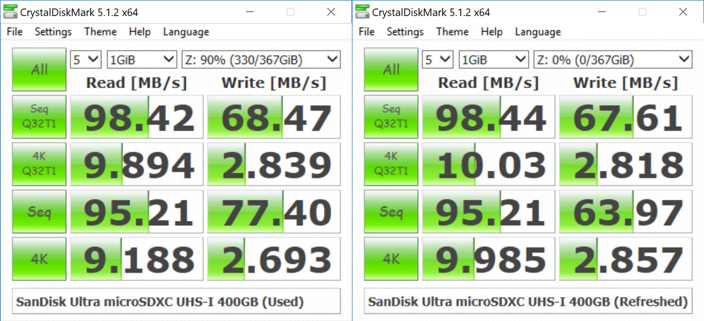 Sandisk Ultra Microsdxc Uhs I 400gb Memory Card Capsule Review