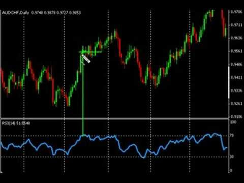 learn forex trading in india online