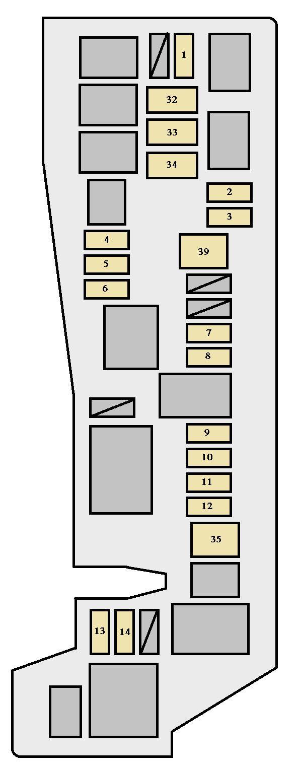 Fuse Box For 2005 Toyota Matrix Wiring Diagram System Storage Norm A Storage Norm A Ediliadesign It