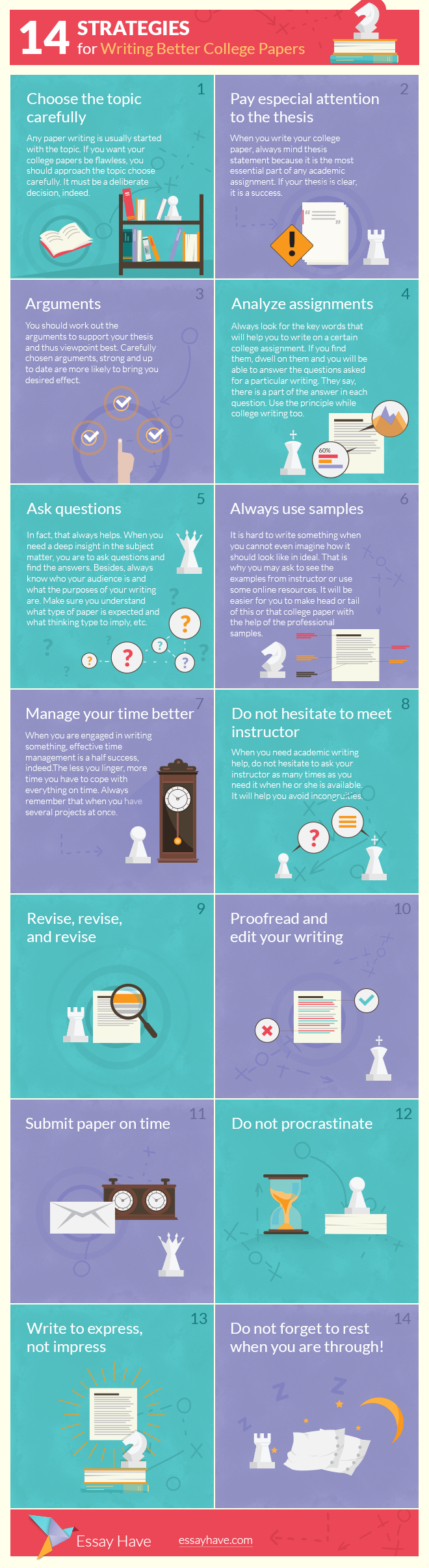infographic: 14 Strategies for Writing Better College Papers
