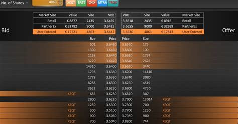 Rollover cost list forex