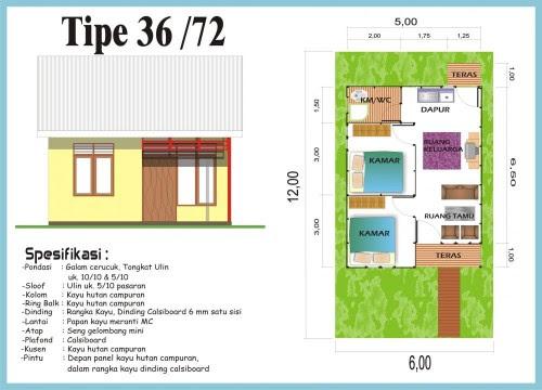 Tips Renovasi Desain Rumah Minimalis Type 36 72